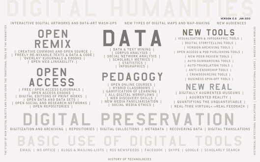 digital_humanities_map