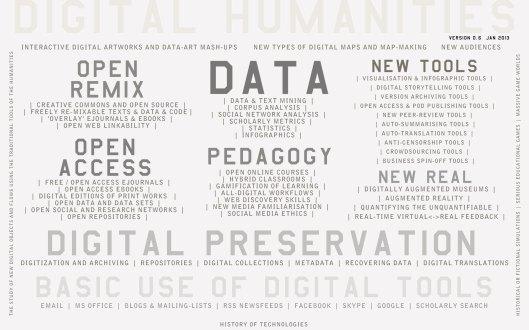 digital_humanities_map