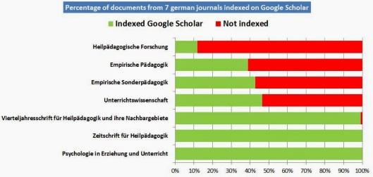 Google-Scholar2014_results
