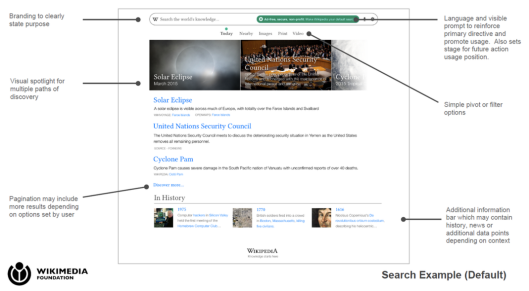 wikisearch